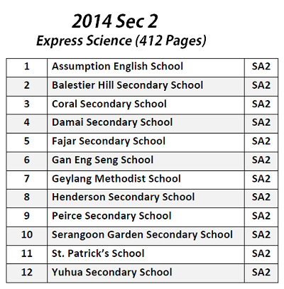 2014 Sec 2 Express Science Test Paper
